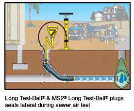 130 3 Series Long Test Ball Plugs
