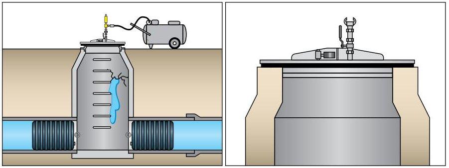 Vacuum Test Equipment | Manhole Vacuum Pressure Tester