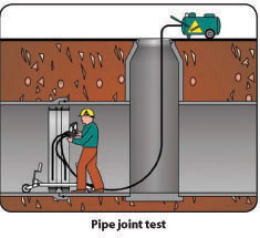 pipe joint test